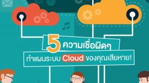 5 ความเชื่อผิดๆ ทำแผนระบบ Cloud ของคุณเสียหาย!